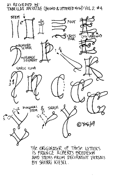 Kersal Exemplar Basic Strokes Fun Lettering Class 4